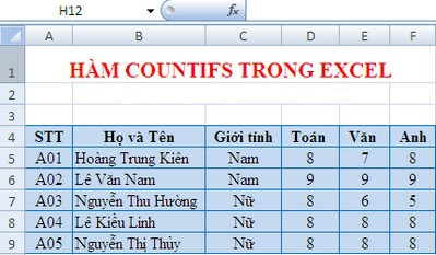 cach dung ham countif trong excel 2 Cách sử dụng hàm COUNTIF trong Excel