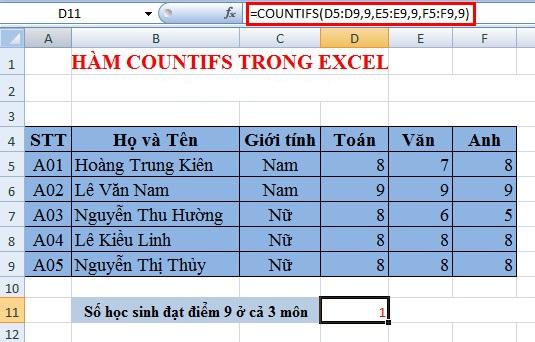 countif 3 Cách sử dụng hàm COUNTIF trong Excel