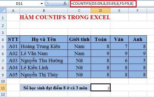 countif4 Cách sử dụng hàm COUNTIF trong Excel