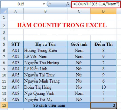 cach-dung-ham-countif-trong-excel-1