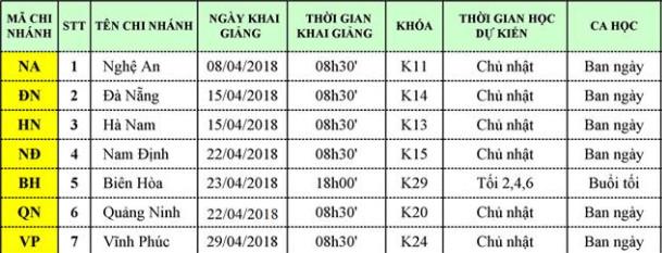 lich kg t4 Lịch khai giảng khóa học kế toán tổng hợp tại các tỉnh tháng 4/2018